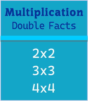 Multiplication double facts practice sheets
