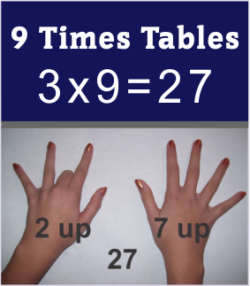 The nine times tables done with hands, free printable PDF.