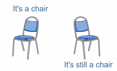 dyslexia reversals chair example